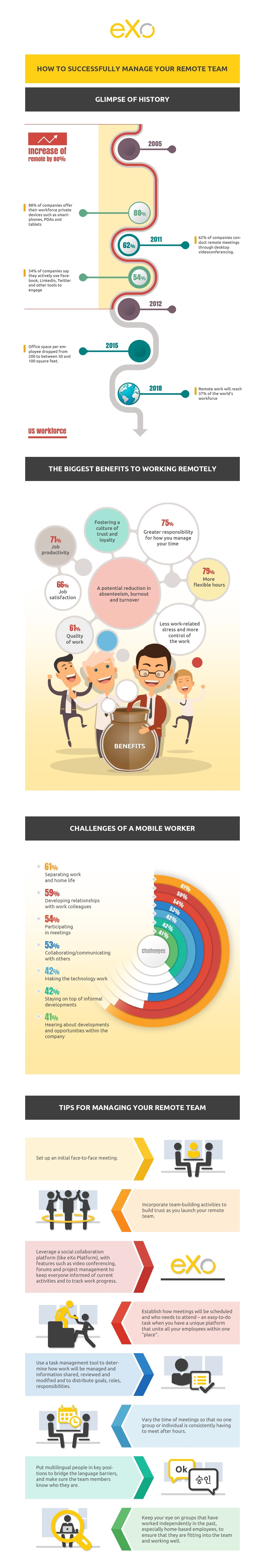 How to enhance employee engagement in the workplace (Infographic)