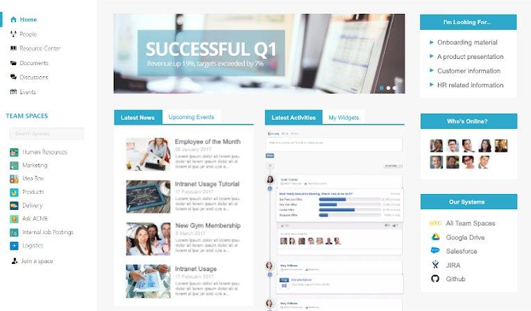 eXo's enterprise social network