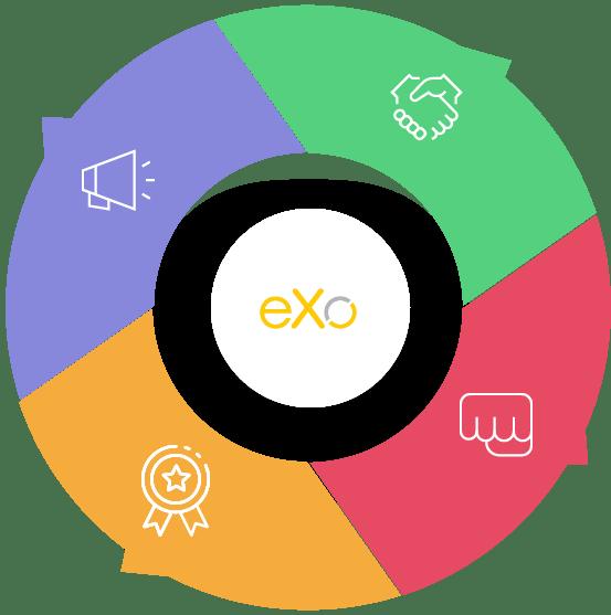 eXo Platform : Digital Workplace Software